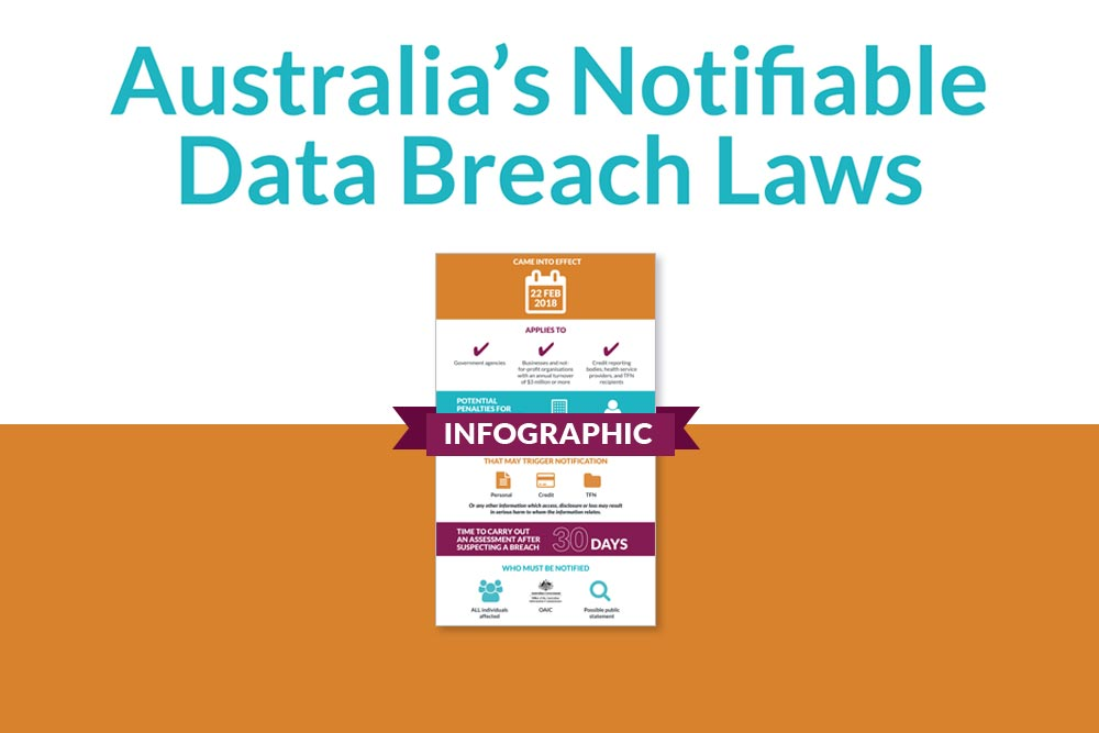 Australia's Data Breach Laws