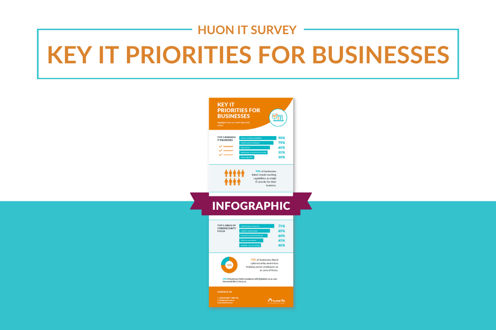 Key IT Priorities for Australian Businesses