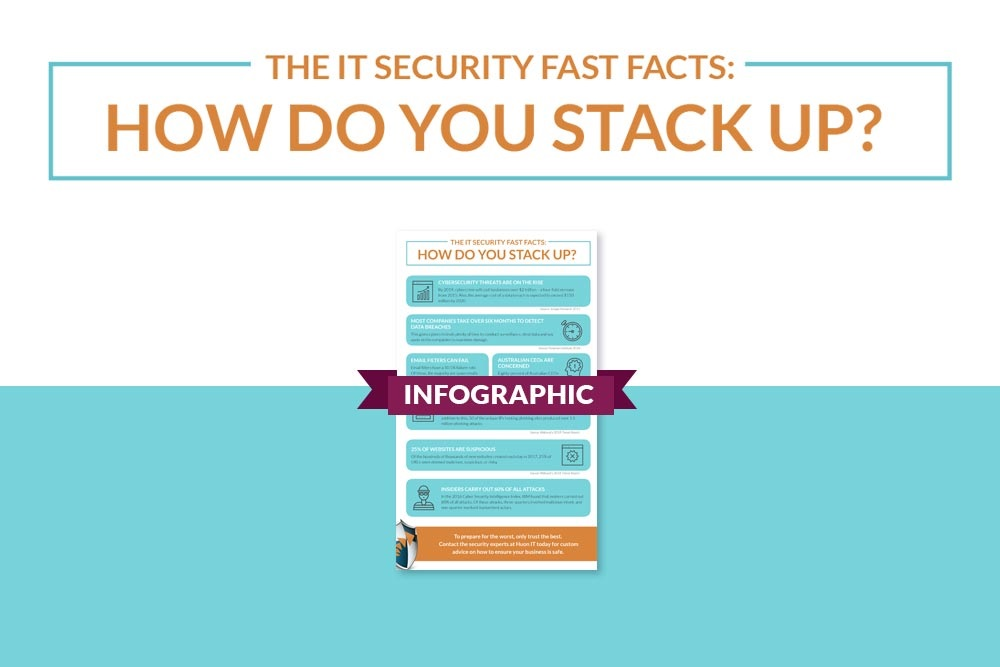 IT Security Fast Facts